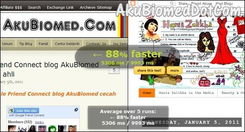 Ujian kecepatan load blog