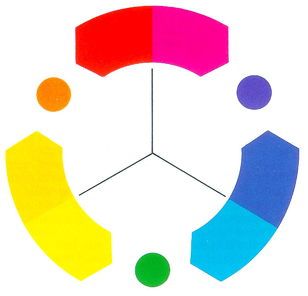 the zehnkatzen times the wilcox color bias wheel yellow. Black Bedroom Furniture Sets. Home Design Ideas