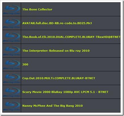Blu Torrents Index