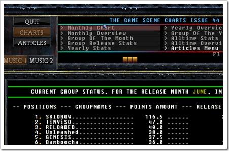 The Game Scene Charts