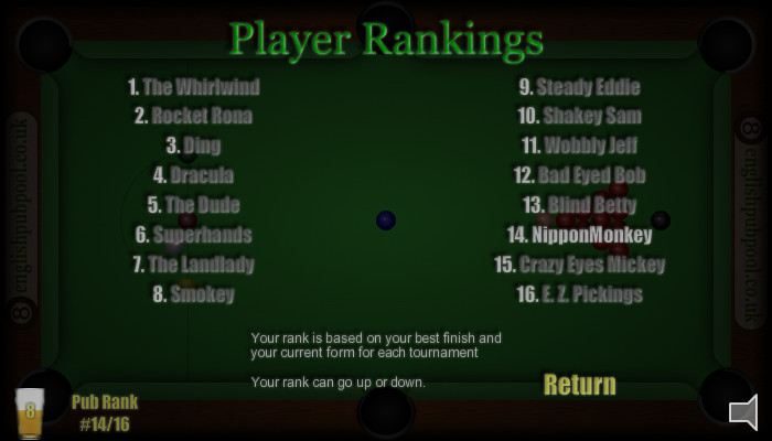 Pub Snooker - Pub Rankings