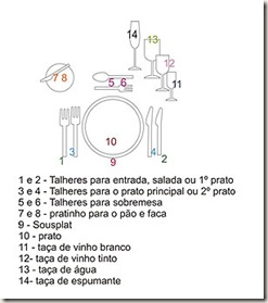 mesa enumerada