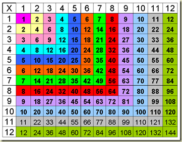 NEW COLORED Times GRID