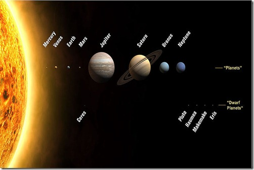 Planets by size NASA JPL