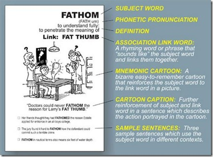 vocab cartoon sample