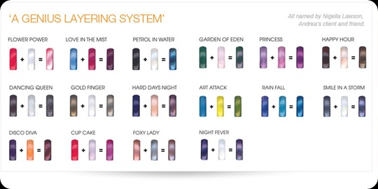 trio-system