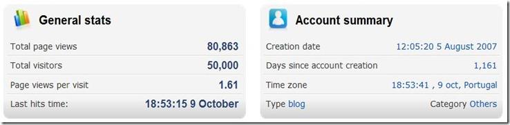 blog 50000