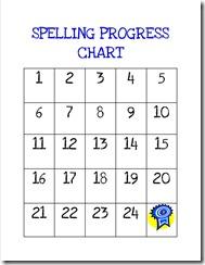 SpellingProgressChartBlog