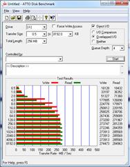 OCZ Vertex 2 drive 2 ATTO 2.46 2011-02-05