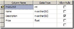 Table-for-which-LINQ-To-SQL-Classes-Generated