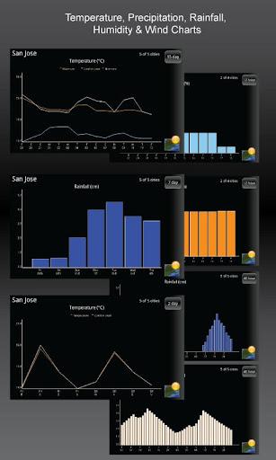 玩天氣App|菲斯天氣免費|APP試玩