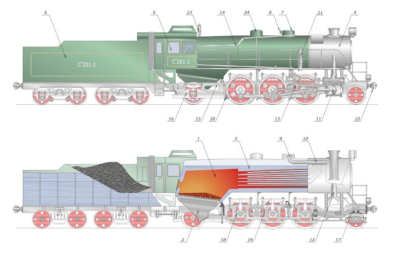 Steam_locomotive_scheme_new.png