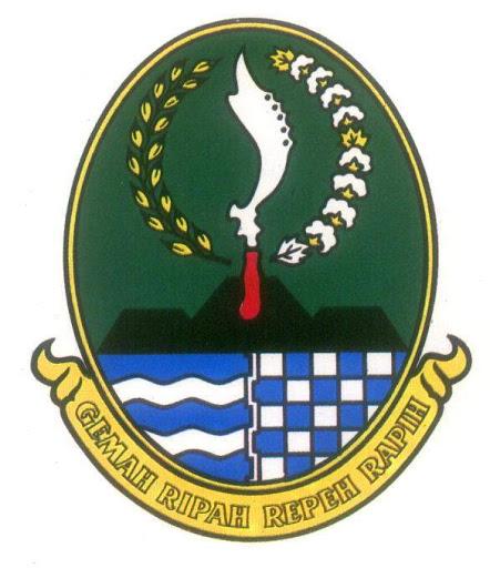 Nama-nama Kabupaten di Provinsi Jawa Barat