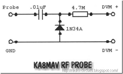 radio circuits blog  rf probe