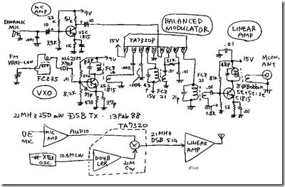 Radio Circuits Blog: 21MHz DSB Transmitter