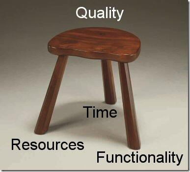 3-leg-quality