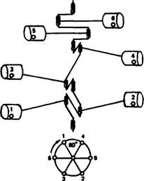 firing order of cylinders automobile 4 Stroke Diesel Engine Diagram horizontally opposed flat