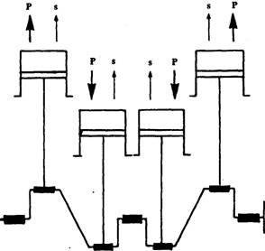 Engine Balance Automobile