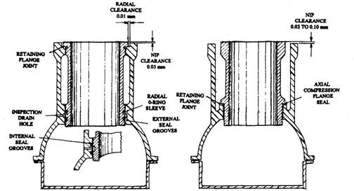 Wet cylinder liners.A. Single sleeve support with open-deck. B. Double sleeve support with closed-deck.