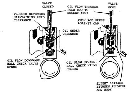 intake and exhaust valves and mechanisms automobile rh what when how com