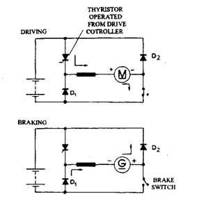 Description of Electric Vehicle (Automobile)