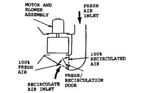 Air inlet section.