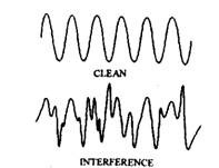 Two signals one clean and the other suffering from interference.