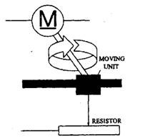 Position memory for electric seats.