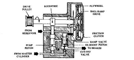 Kelsey Brake Controller 10958001 Manual. Direclink Brake Controller Kelsey Energize Manual. Wiring. Kelsey Hayes No 81739 Wiring Diagram At Scoala.co