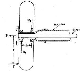 Rear Axle (Automobile)