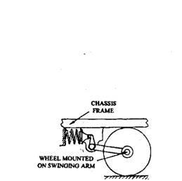 Swinging arm system.