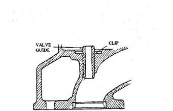 Valve and Cylinder Head Servicing (Automobile)