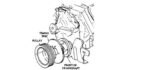Crankshaft position signals can be tanken directly from the crankshaft.