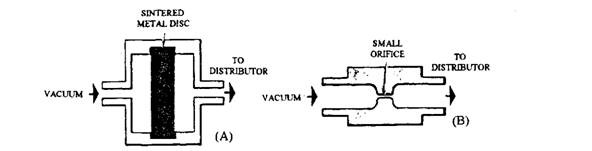 Vacuum delay valve. A. Uses sintered metal. B. Uses small orifice.