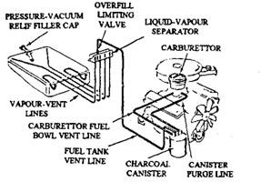 Subaru 2 0 Engine Diagram in addition 2005 Lincoln Ls V8 Stereo Wiring Diagram additionally 2006 Jaguar S Type Wiring Diagram also Evaporative Emission Control System Vent Circuit together with 2009 Ford Expedition Fuse Box Diagram. on 2004 vw jetta pcv valve location