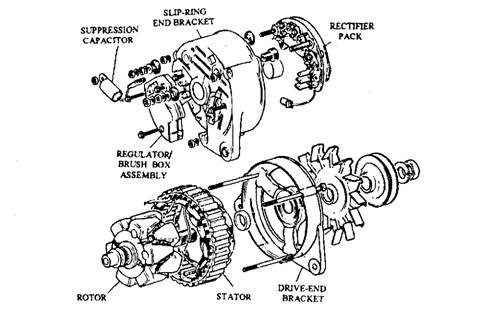 Difference Between Starter Motor And Alternator on delco remy alternator high output