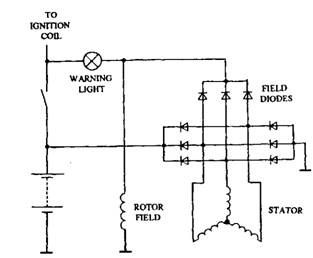 clip_image00212_thumb?imgmax=800 principle of operation (automobile) gm self exciting alternator wiring diagram at panicattacktreatment.co