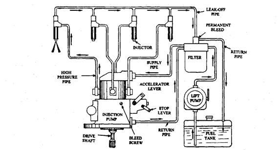 how to repair lucas distributor