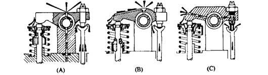 automotive engine lubrication system pdf