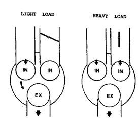 Cat 3306 Wiring Harness
