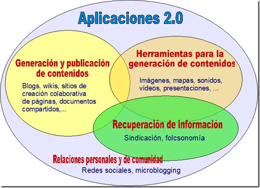 Fig 2-Es