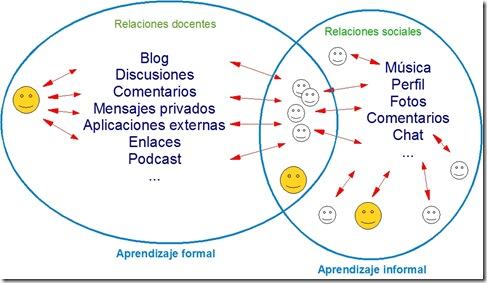 Fig 3-Es