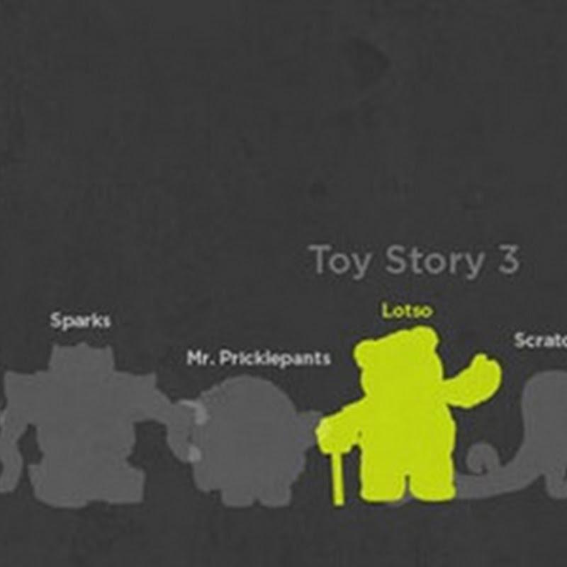 El tamaño real de 100 personajes de Pixar