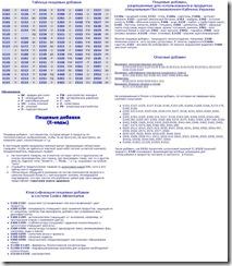 1873029125-kodyi_produktov_s_indeksom_E