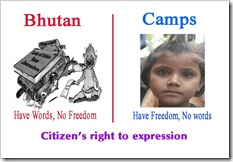 Right to Expression