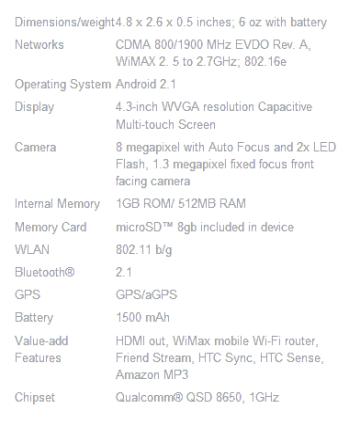 spec HTC Evo Shift 4G fedoce