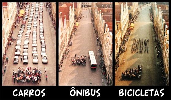 carros onibus bicicletas Por que o trânsito fica congestionado?