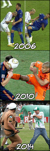 2006 2010 2014 Previsão para a Copa 2014