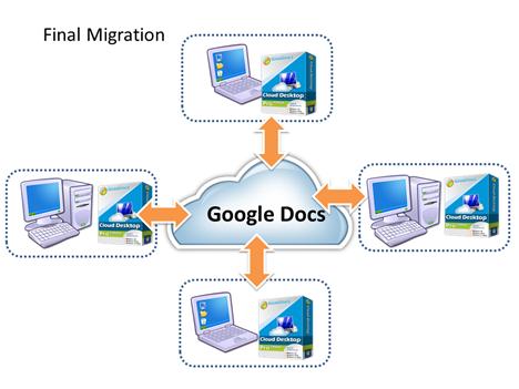 how to put 2 docs in 1 desktop