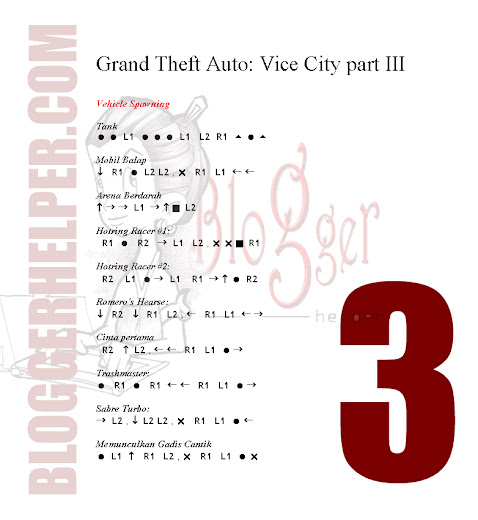GTA Vice City kode dan Cheat (baru)